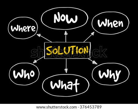 Royalty Free Stock Illustration Of Solution Plan Mind Map Business