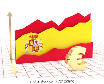 Spain economy growth bar graph with flag and currency symbol.