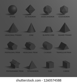 Sphere and set of other geometric shapes including prisms, cone and octahedron with dodecahedron, shapes with titles below them on raster illustration