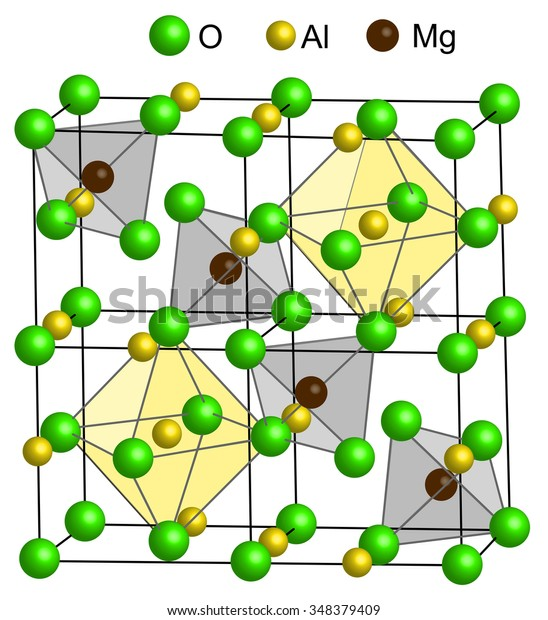 Spinel Crystal Lattice Tetrahedral Octahedral Sites Stock