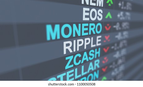 A splendid 3d rendering of crypto currency exchange indicators of  Zcash, Monero, Ripple with digits, pluses and minuses, red and green arrows, on a black screen placed askew