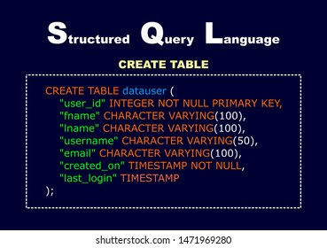 SQL query create table relational database