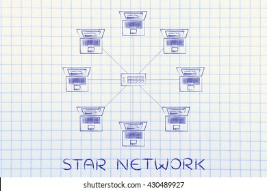 star network: computers and hub in a star network structure