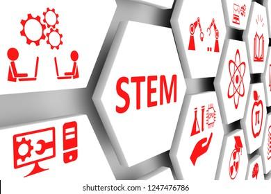STEM concept cell background 3d illustration