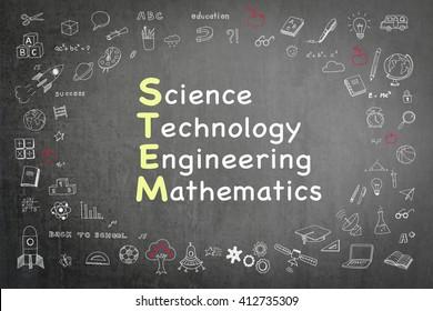STEM education or  Science Technology Engineering Mathematics