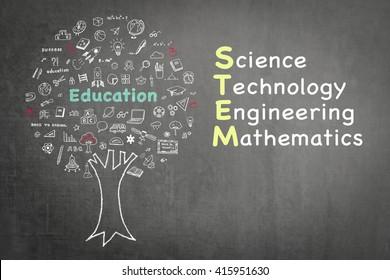 STEM education tree for Science Technology Engineering Mathematics doodle on black chalkboard