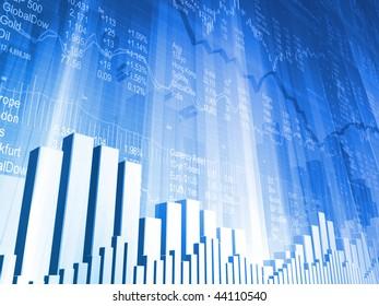 Stock Indicators and Bar Charts