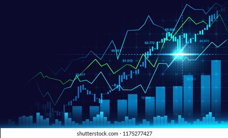 Is investing 1000 in forex a good idea
