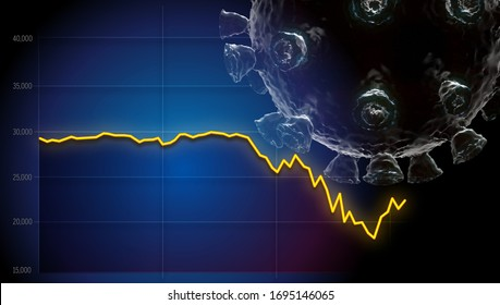 The Stock Market was stopped in its tracks by COVID-19 in 2020. Analysts and traders have L-shaped, U-shaped or V-shaped theories on a possible recovery.