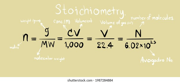 Stoichiometry, chemistry equation on background, chemistry equation for education