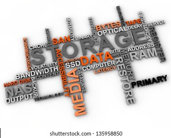 Storage Word Cloud over white background