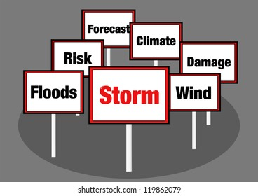 Storm signs