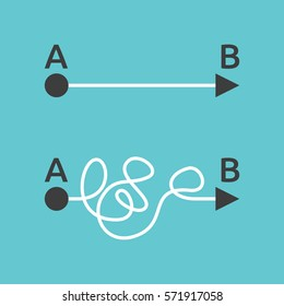 Straight and complicated paths from A to B on blue background. Problem, solution and choice concept. Flat design