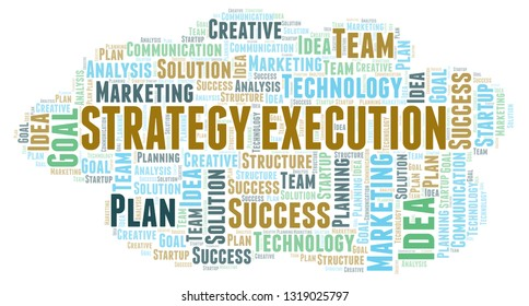 Strategy Execution word cloud.