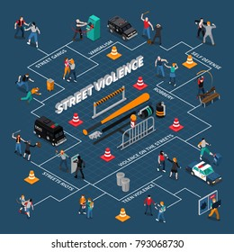 Street violence isometric infographics with flowchart of hooligan actions including robbery riots on dark background  illustration