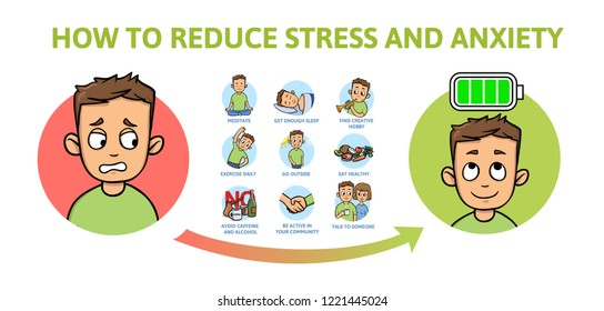 Stress and anxiety prevention. Information poster with text and cartoon character. Colorful flat  illustration, horizontal.