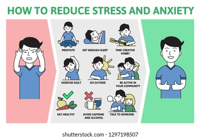 Stress and anxiety prevention. Information poster with text and cartoon character. Colorful flat illustration, horizontal. Raster version.