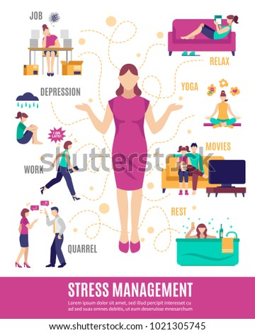 Stress Management Flowchart Including Woman Tension Stock