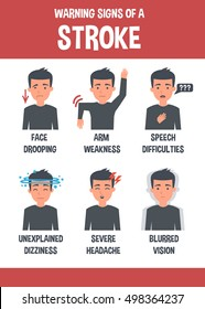 Stroke infographic. Stroke symptoms. Infographic elements.