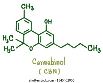 Structure of cannabinol is cannabinoids derivatives form cannabis indica (marijuana plant). Illustration
