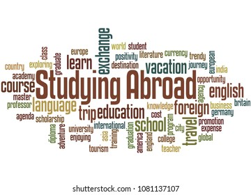 Studying abroad word cloud concept on white background.