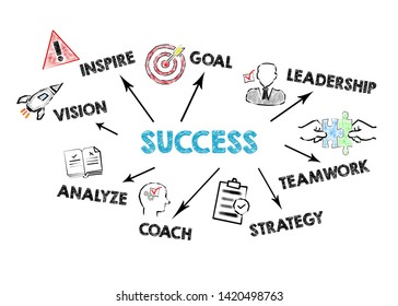 Success Concept. Chart with keywords and icons on white background