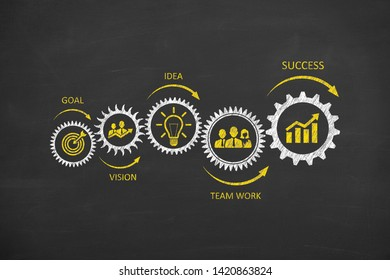 Success Concepts with Gears on Blackboard Background