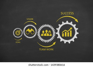 Success Concepts on Chalkboard Background