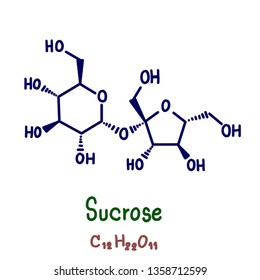 Sucrose is common sugar. It is a disaccharide, a molecule composed of two monosaccharides: glucose and fructose. Sucrose is produced naturally in plants, from which table sugar is refined. Draw