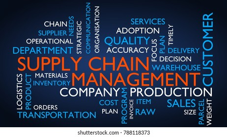 Supply chain management word tag cloud. 3D rendering, blue variant.