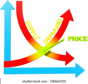 Supply and Demand Images, Stock Photos & Vectors | Shutterstock