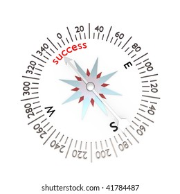 Symbol of compass on white background