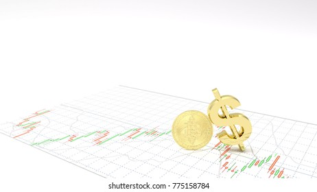 symbol gold dollar,gold bitcoin make profit ,investment stock market candlestick graph 3D Illustration money chart indicator copy space minimal concept ,investment white background