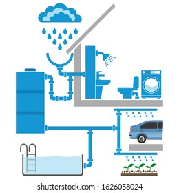 Symbols of rain, rainwater collection and reuse systems. Infographic elements for eco house concept. Raster illustration.