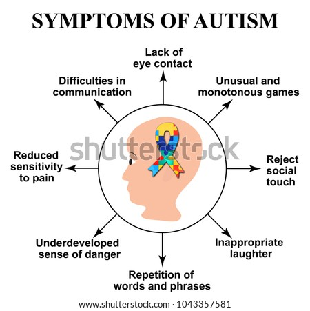 main symptoms of autism