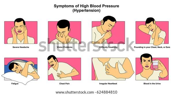 Hipertension Dolor De Cabeza