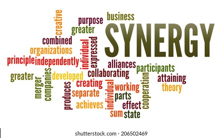 Synergy in word collage