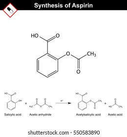 Synthesis of acetylsalicylic acid, aspirin chemical formula, the chemical reaction of acetylation, 2d illustration, isolated on white background, raster