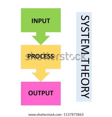 system theory concept input process output stock illustration
