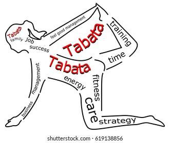 Tabata wordcloud
