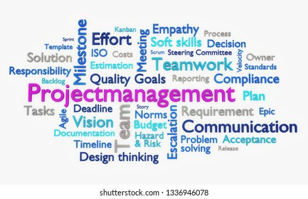 Tag Cloud / Word Cloud of tags for project management