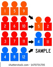 Taking a representative random sample from a larger group