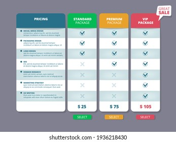 Tariff plans. Web ui template offers columns charts selection pricing discount service comparison