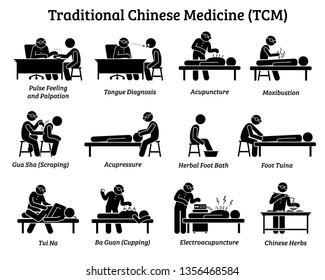 TCM Traditional Chinese Medicine icons and pictograms. Artworks depict a TCM doctor practitioner examining patient, feeling pulse, doing acupuncture, moxibustion, massage, and preparing Chinese herbs.