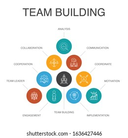 team building  Infographic 10 steps concept. collaboration, communication, cooperation, team leader simple icons