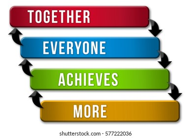 Team strategy - together everyone achieves more