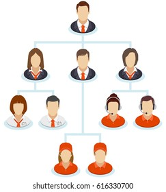 Teamwork flow chart. Corporate organization chart with business people icons. The hierarchical organization management system. Company  business structure in a flat style. Raster illustration.