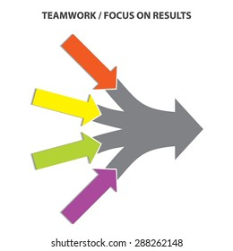Teamwork and Focus on Results - 4 in 1 Horizontal Converging Arrows, on a White Background