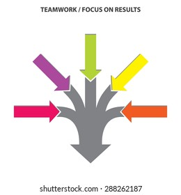 Teamwork and Focus on Results - 5 in 1 Vertical Converging Arrows, on a White Background