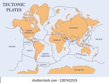 Tectonic plates map of the world
